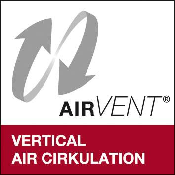 AIRVent box spring ventilation