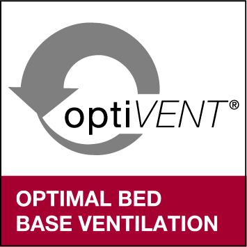 optiVENT bed base ventilation