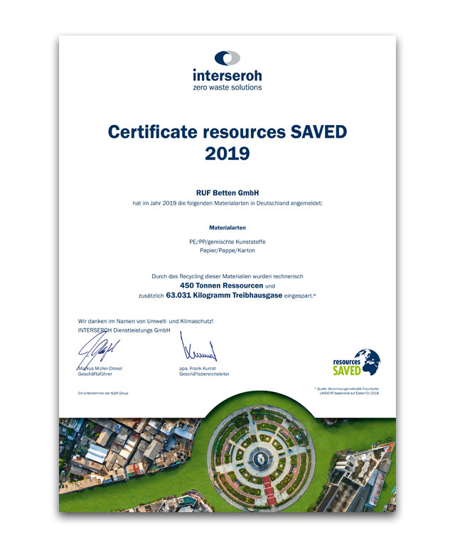 Gütesiegel Co2-Sparer-Zertifikat