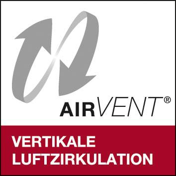 AIRVent Boxspring-Belüftung